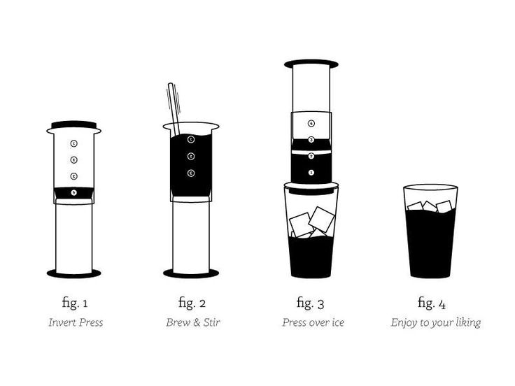 AeroPress Brewed on Ice