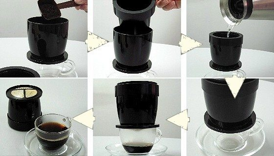 How to Make Coffee with SwissGold Coffee Filter
